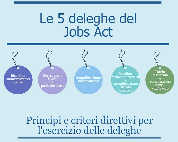 Job Act - deleghe